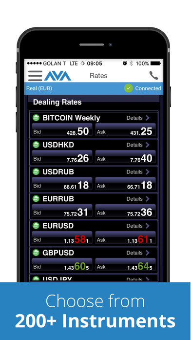 Forex app store