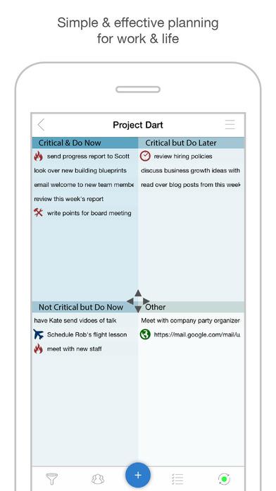 Priority Matrix Cloud Sync iPhone Screenshot 1