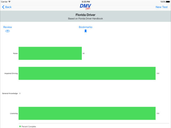 DMV Test Prep - Florida iPad Screenshot 4