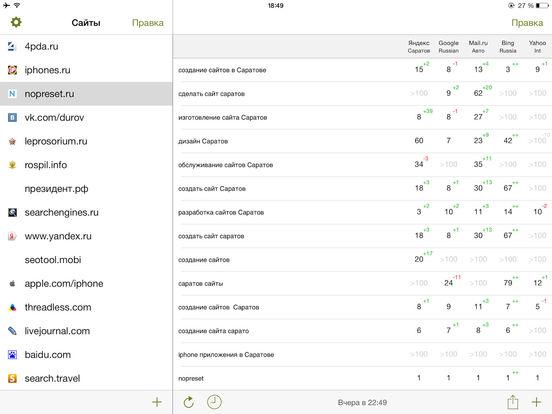 SEO Tool — проверка позиций сайта Screenshot