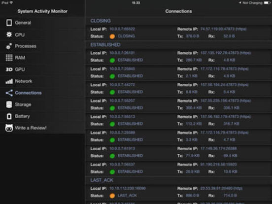 SYStem Activity Monitor Security - Lookup SYStem info Screenshots