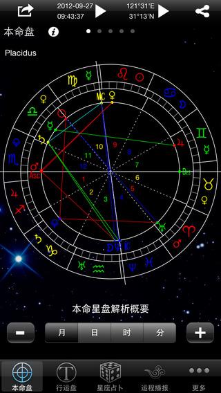 高吉占星专业版