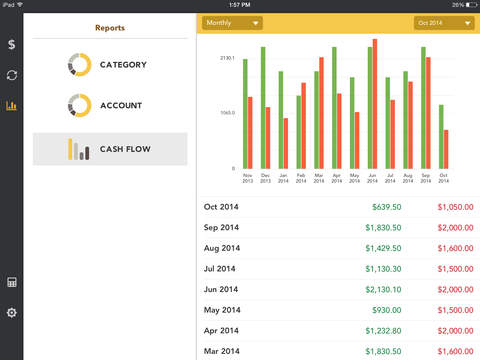 Checkbook - Spending, Income, Cashflow and Account Tracker screenshot