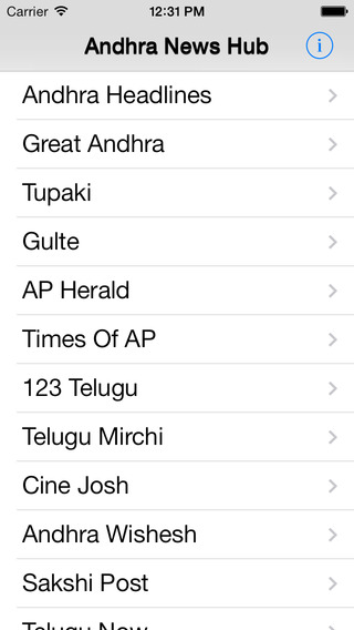 Andhra News Hub