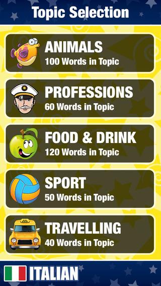 Learn Italian Words and Pronunciation