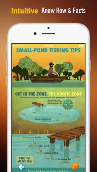 Fishing Beginners Guide: Tutorial Video Lessons and Latest Trends