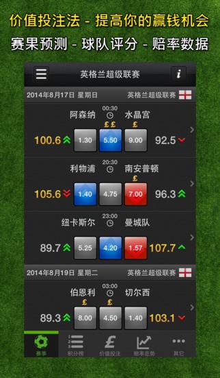 足球伙伴 - 赛果预测 赢钱贴士 价值投注 英超赔率 数据统计