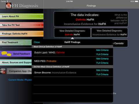 FH Diagnosis