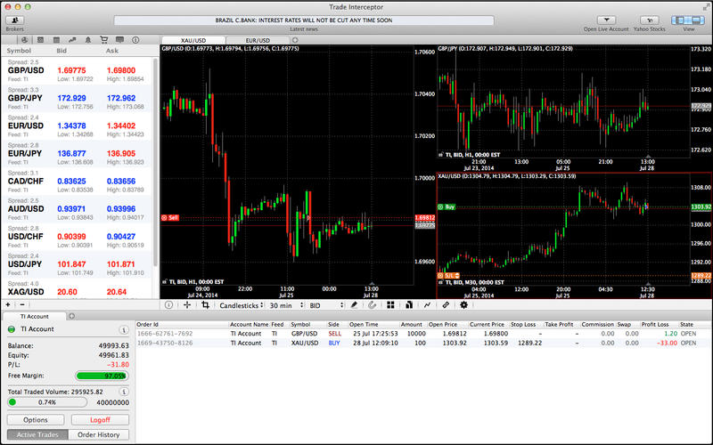 Trading simulation software mac