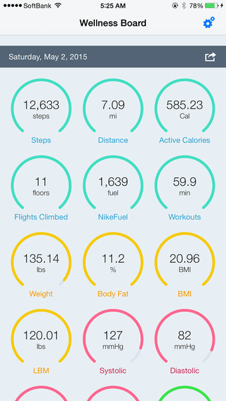 Wellness Board - achieve your health fitness and weight loss goals