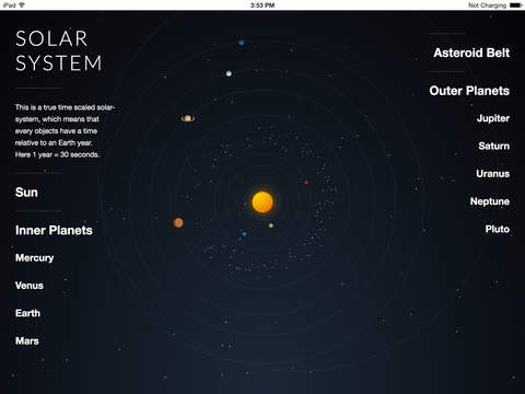 Sun Planets Exploration