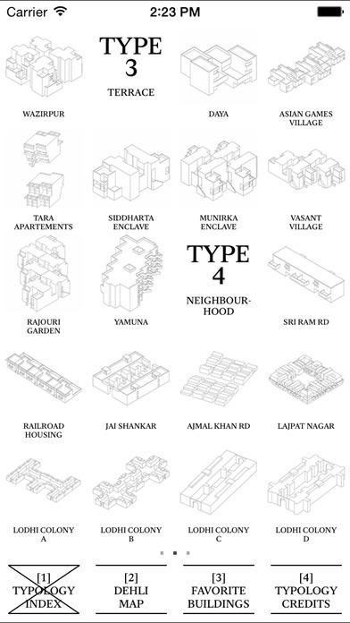 DL Typology