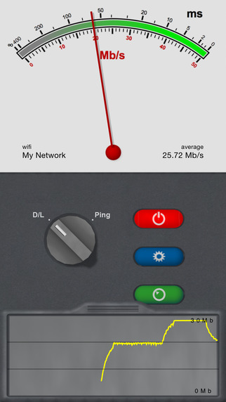 Network Multimeter Screenshots