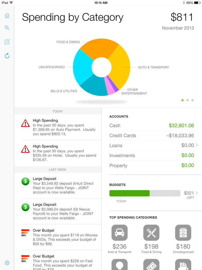 Mint Personal Finance - iPhone Mobile Analytics and App Store Data