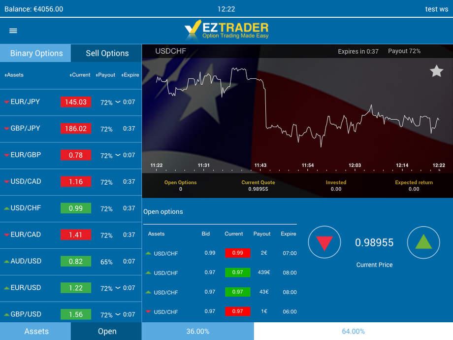Binary options trading eztrader