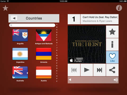 Music top 100's hits iPad Screenshot 3