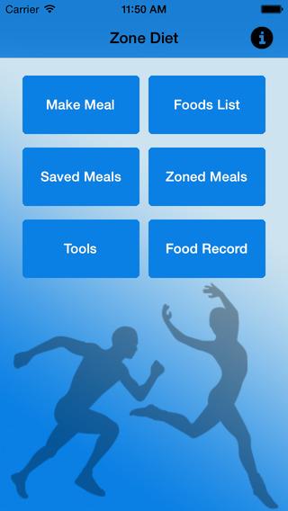 MZ Zone Diet