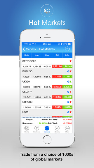 Spread Co – Spread Betting Contract for Differences CFDs and Forex Trading app