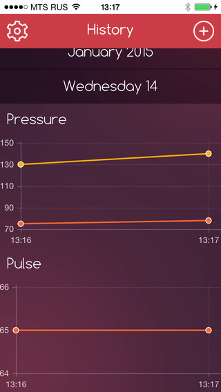 Heart Rate List GOLD