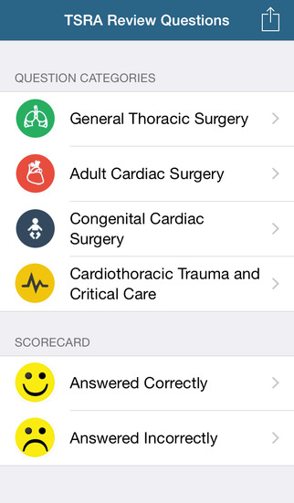 TSRA Multiple Choice Review of Cardiothoracic Surgery