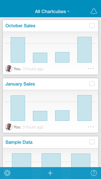 Chartcube: Data Presentation - Reporting Analytics and Collaboration
