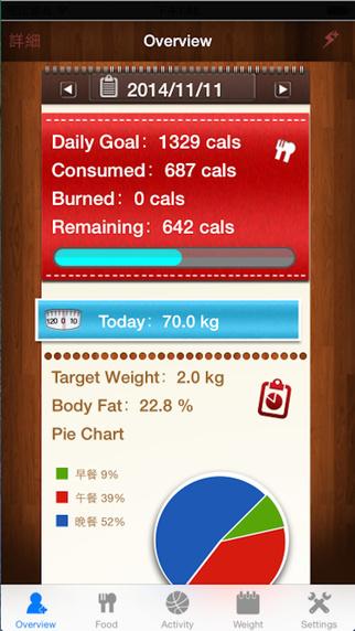 健康卡路里 Calorie Counter 卡路里消耗記錄