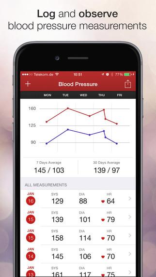 Blood Pressure Assistant - log and monitor blood pressure measurements