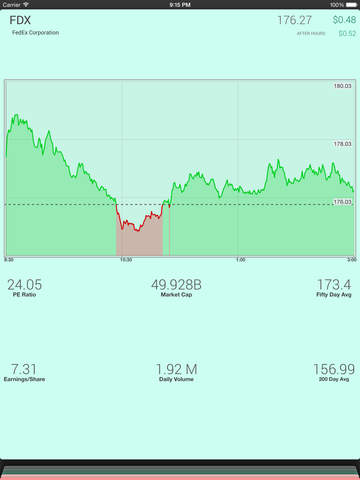 StockBook - Real Time Stock App|玩財經App免費|玩APPs