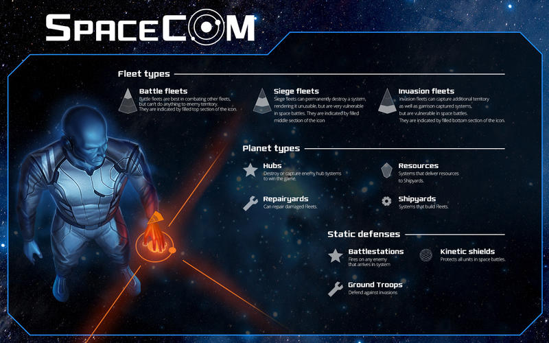 Spacecom Screenshots