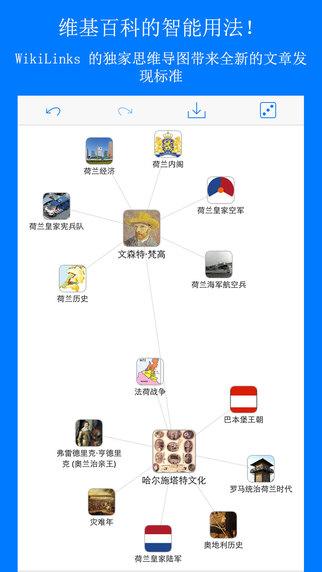 WikiLinks 3 - 智能而优雅的维基百科阅读器[iOS]丨反斗限免