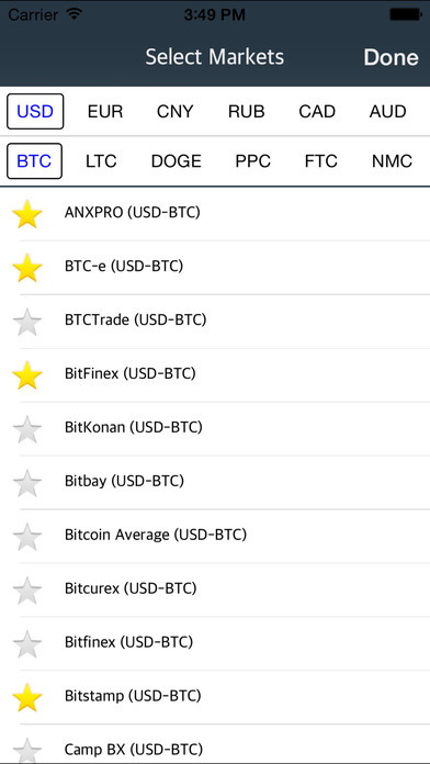 best bitcoin trade sell Mozambique