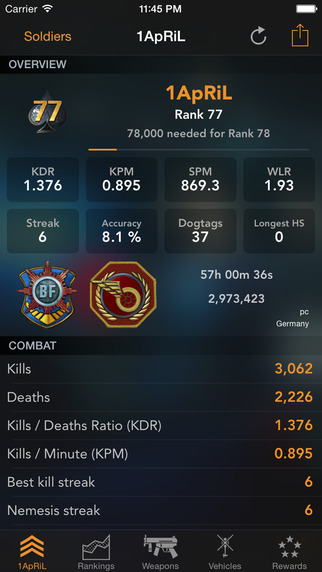 BFH Stats