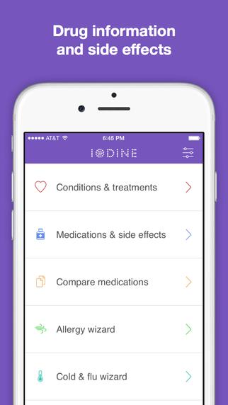 Iodine - Drug Reviews Health Information Treatment Comparisons