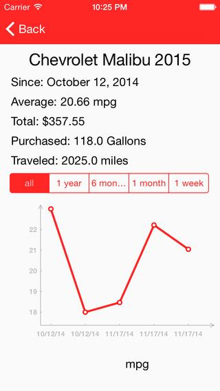 Fuel Economy Log Book
