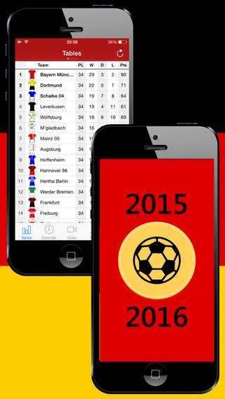 Deutsche Fußball 2015-2016