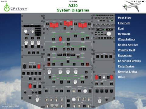 Interactive A320