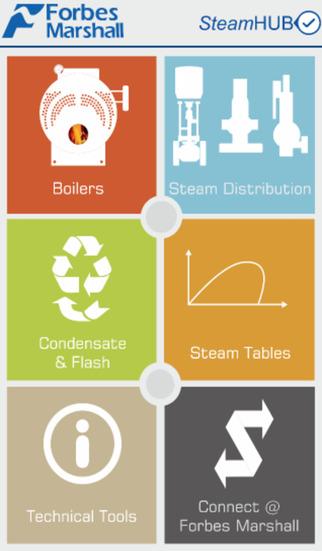 玩工具App|SteamHUB免費|APP試玩