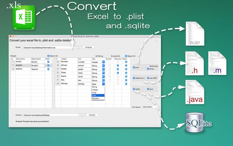 Convert Excel To .plist and .sqlite – 将 Excel 文件转换为 .plist 和 .sqlite 文件[OS X]丨反斗限免
