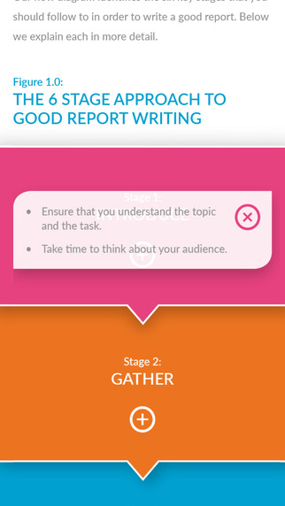 learn report writing 25 free online courses to improve your writing a process that uses writing as a tool for you to learn very interested in taking report writing course.