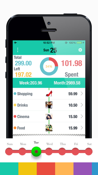 Best Budget Expense Planner Saving Money - Spending Tracker Account Tracker Daily Cost My Weekly Bud