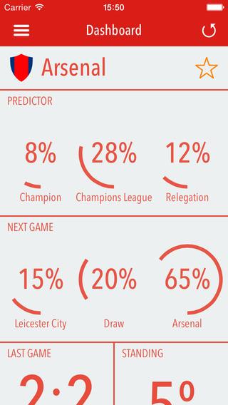 Predictor English Football Free Edition