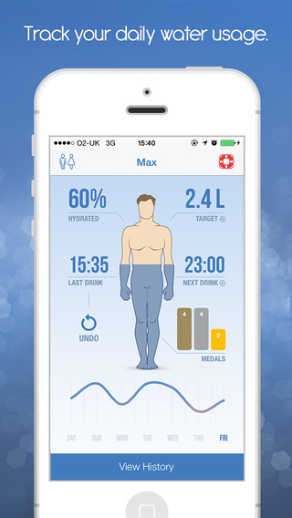 iDrated - Hydration monitor water log drink alarm and reminders