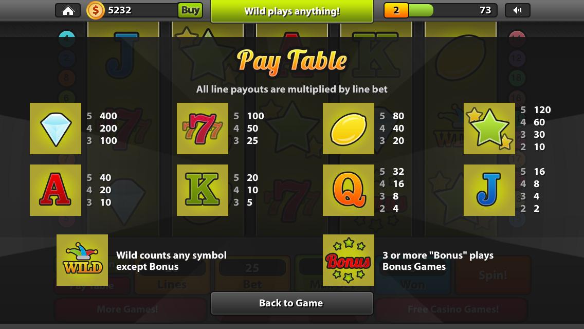 777 casino mobile app
