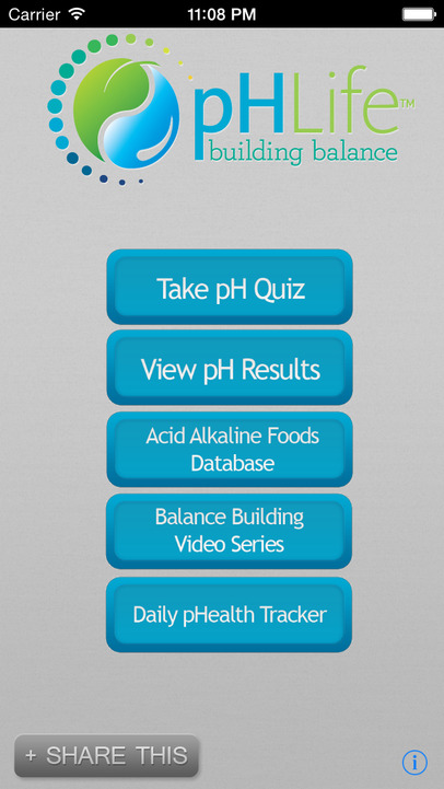 pH Life™ - iPhone Mobile Analytics and App Store Data