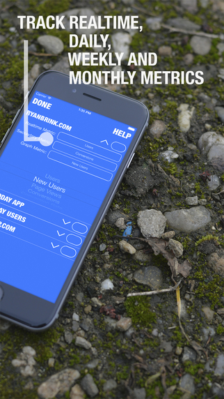 GA.TODAY Lite Widget for Google Analytics