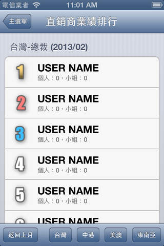 HSINTEN業績分析系統 screenshot 3