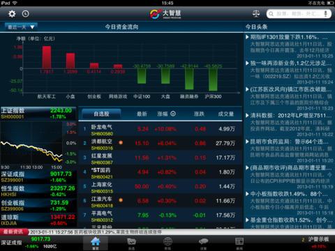 大智慧 for iPad(炒股 股票 证券 基金)