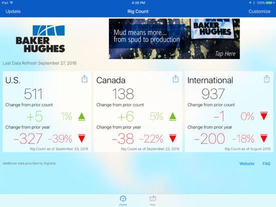 Baker Hughes Rig Counts iPad Screenshot 1