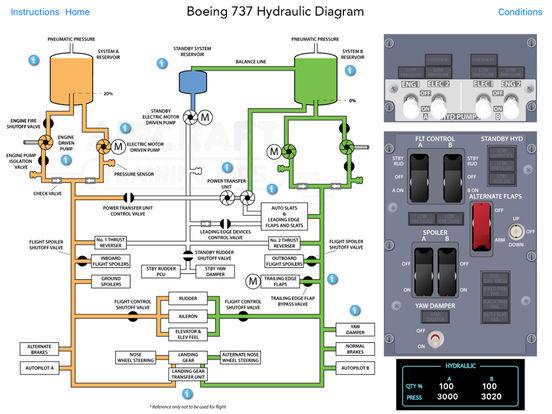 aircraft wiring diagrams app shopper boeing 737 ng hydraulic system  education   app shopper boeing 737 ng hydraulic system  education