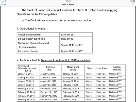 Central Banks iPad Screenshot 3
